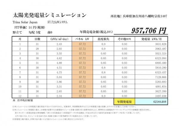 兵庫県人気エリアの案件です
