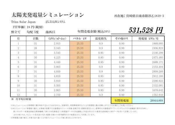 FIT18円、年内稼働可能、お手頃価格!