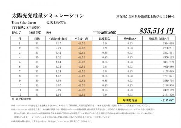 人気の兵庫県案件がお手頃価格です。