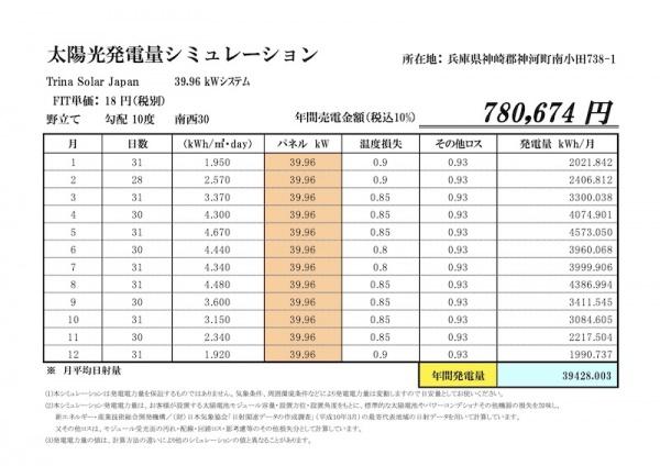 人気の兵庫県お手頃価格です