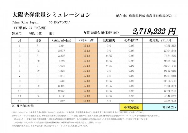 FIT27円です!今月連系可!