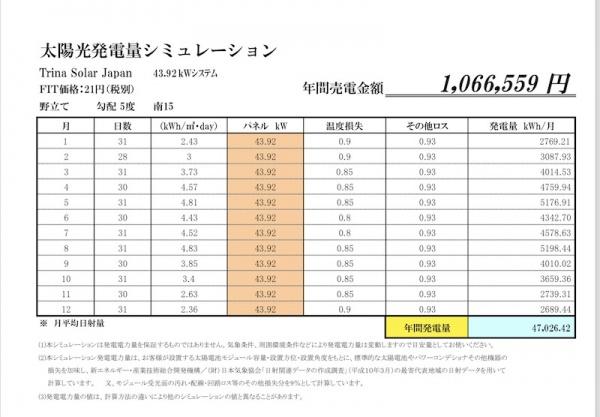 人気の兵庫県南部、お手頃価格です!