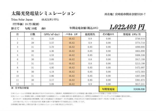 18円 完成済み、即売電開始可能!